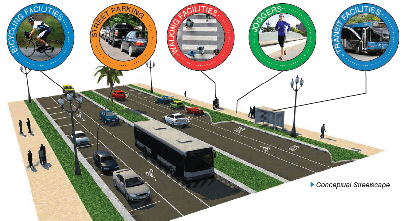 Forward Pinellas to provide $100K & $1M in Complete Streets Awards