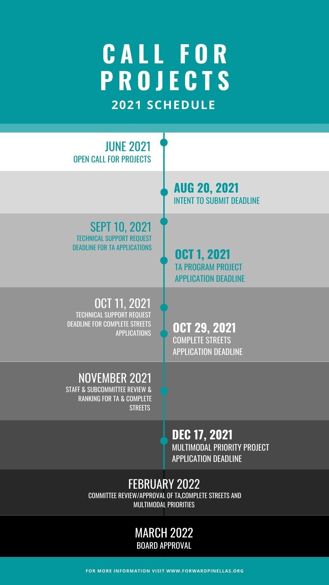 call for projects schedule 2021
