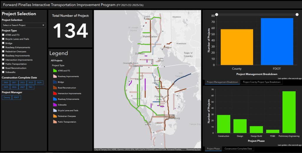 screenshot of tip map