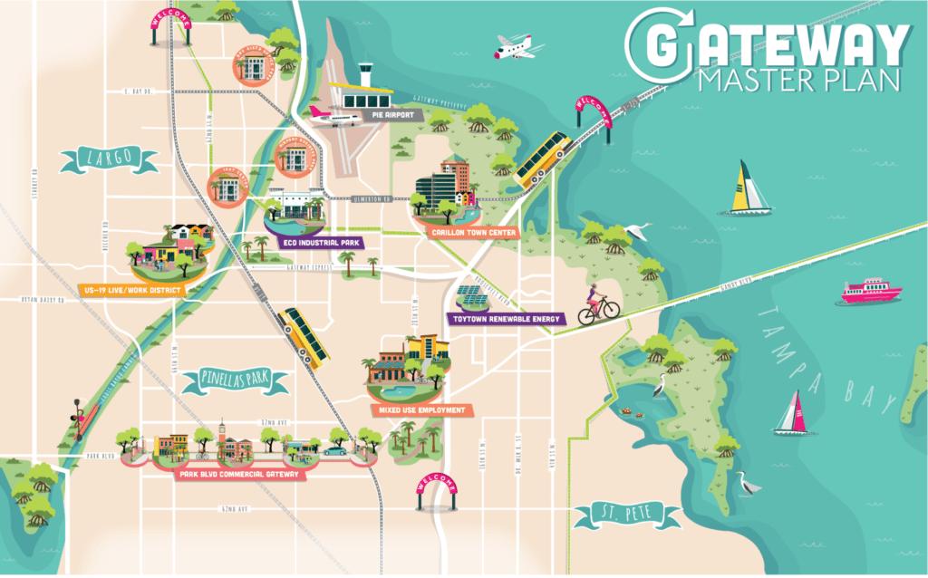 gateway graphic